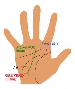 (4)引き立て線